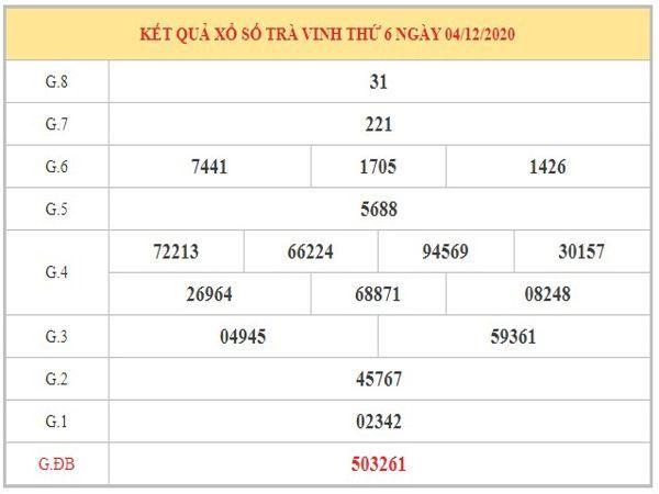 Thống kê KQXSTV ngày 11/12/2020 dựa trên kết quả kì trước