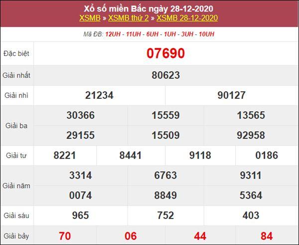 Thống kê XSMB 29/12/2020 chốt đầu đuôi giải đặc biệt thứ 3