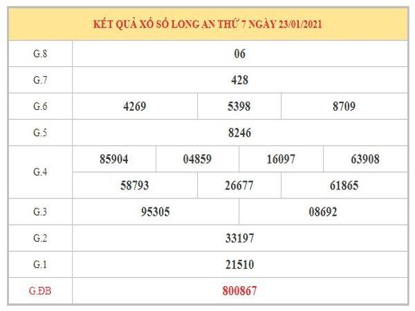 Thống kê KQXSLA ngày 30/1/2021 dựa trên kết quả kì trước