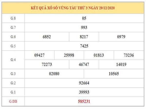 Thống kê KQXSVT ngày 5/1/2021 dựa trên kết quả kì trước