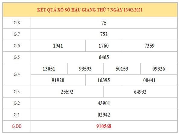 Thống kê KQXSHG ngày 20/2/2021 dựa trên kết quả kỳ trước