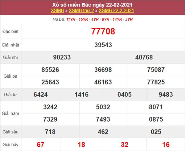 Thống kê XSMB 23/2/2021 chốt loto gan số đẹp thứ 3