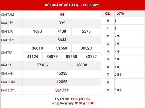 Thống kê kết quả XSDL chủ nhật ngày 14/3/2021