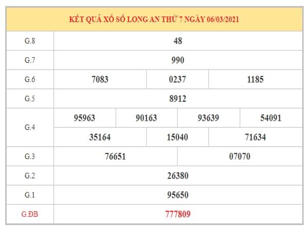 Thống kê KQXSLA ngày 13/3/2021 dựa trên kết quả kỳ trước