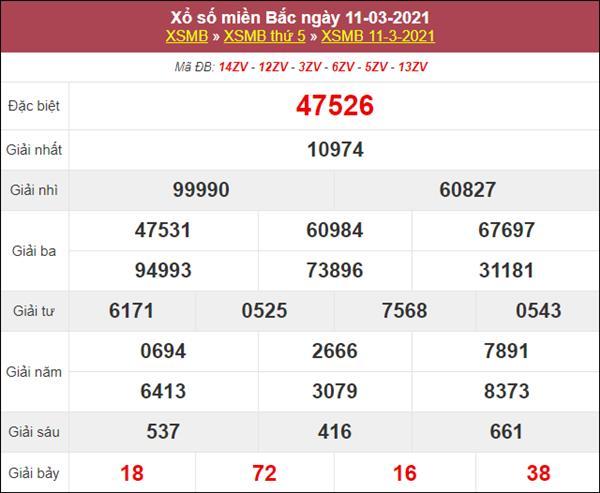 Thống kê XSMB 12/3/2021 chốt bạch thủ lô miền Bắc thứ 6