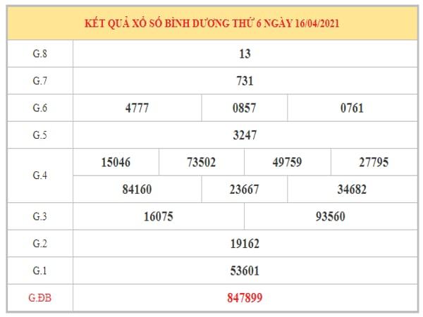 Thống kê KQXSBD ngày 23/4/2021 dựa trên kết quả kì trước