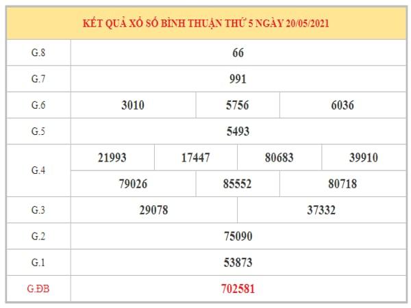 Thống kê KQXSBTH ngày 27/5/2021 dựa trên kết quả kì trước