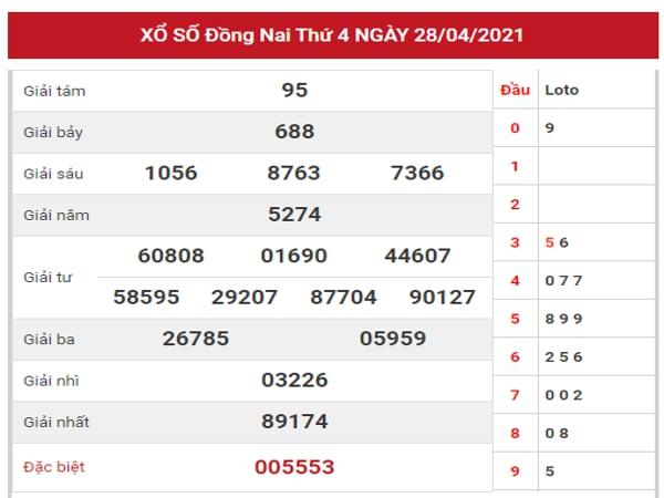 Thống kê KQXSDN ngày 5/5/2021 dựa trên kết quả kì trước