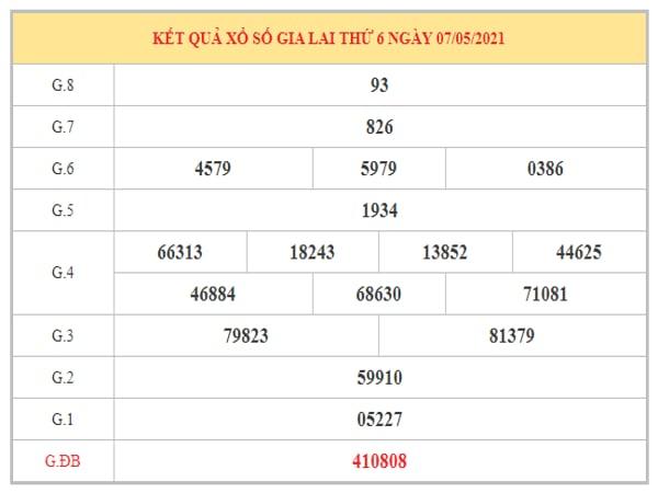 Thống kê KQXSGL ngày 14/5/2021 dựa trên kết quả kì trước