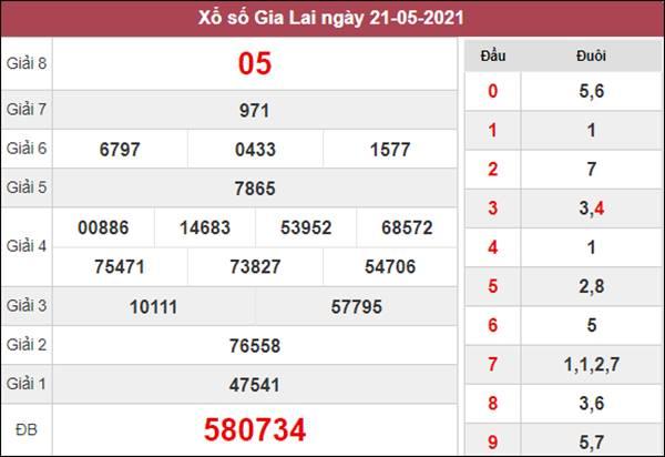 Thống kê XSGL 28/5/2021 tổng hợp các cặp lô về nhiều