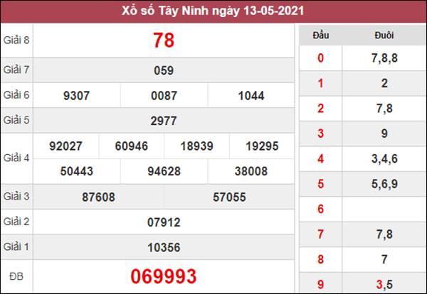 Thống kê XSTN 20/5/2021 tổng hợp những cặp lô về nhiều