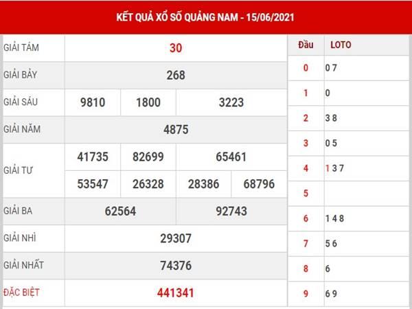 Thống kê kết quả sổ xố Miền Trung hôm nay - Thống kê xổ số Quảng Nam thứ 3 ngày 22/6/2021 . Thống kê chi tiết nhất các cặp Loto khan, Loto ra nhiều XSQNM thứ 3 ngày 22/6/2021