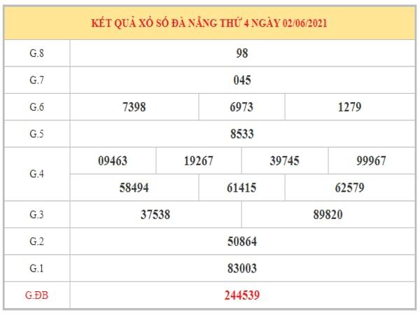 Thống kê KQXSDNG ngày 5/6/2021 dựa trên kết quả kì trước