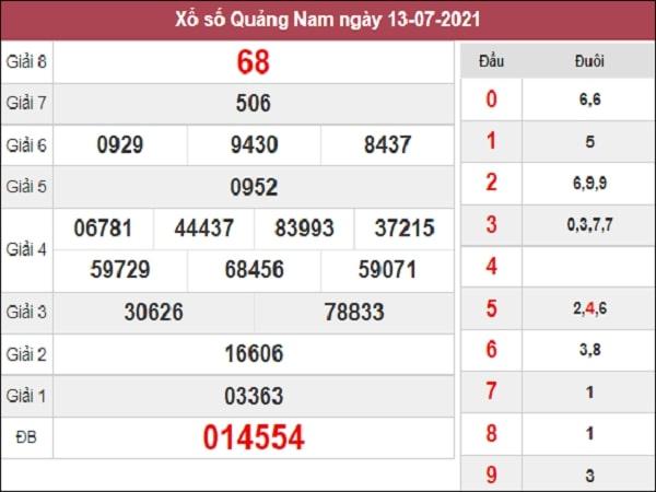 Thống kê XSQNM 20/7/2021