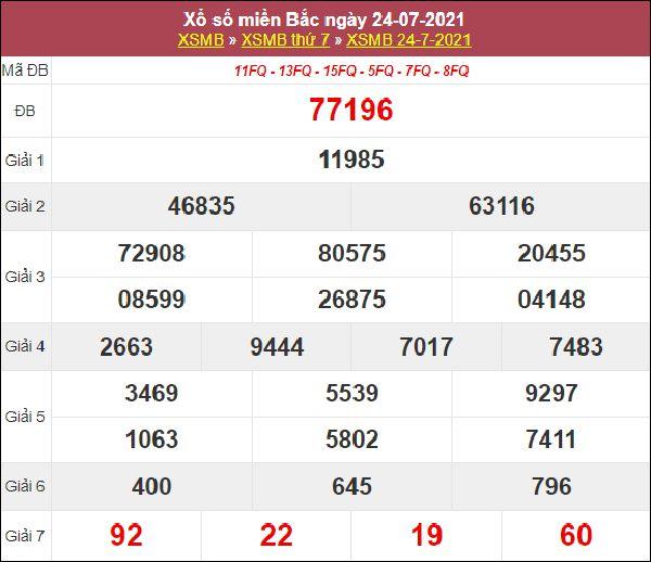 Thống kê XSMB 25/7/2021 chốt đầu đuôi giải đặc biệt