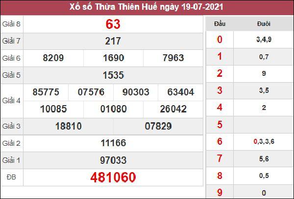 Thống kê XSTTH 26/7/2021 chốt lô gan Huế thứ 2 siêu chuẩn