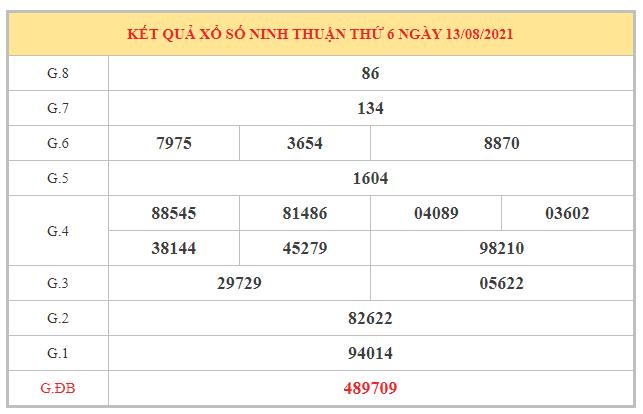 Thống kê KQXSNT ngày 20/8/2021 dựa trên kết quả kì trước