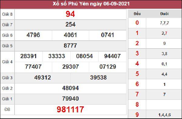 Thống kê XSPY 13/9/2021 chốt loto gan Phú Yên thứ 2