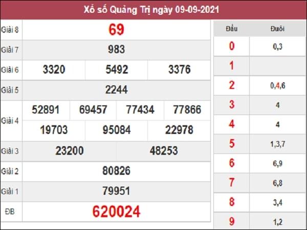 Thống kê XSQT 16-09-2021