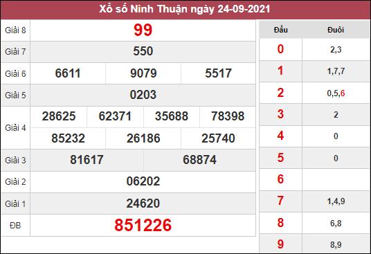 Thống kê xổ số Ninh Thuận ngày 1/10/2021