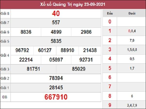 Thống kê XSQT 30-09-2021